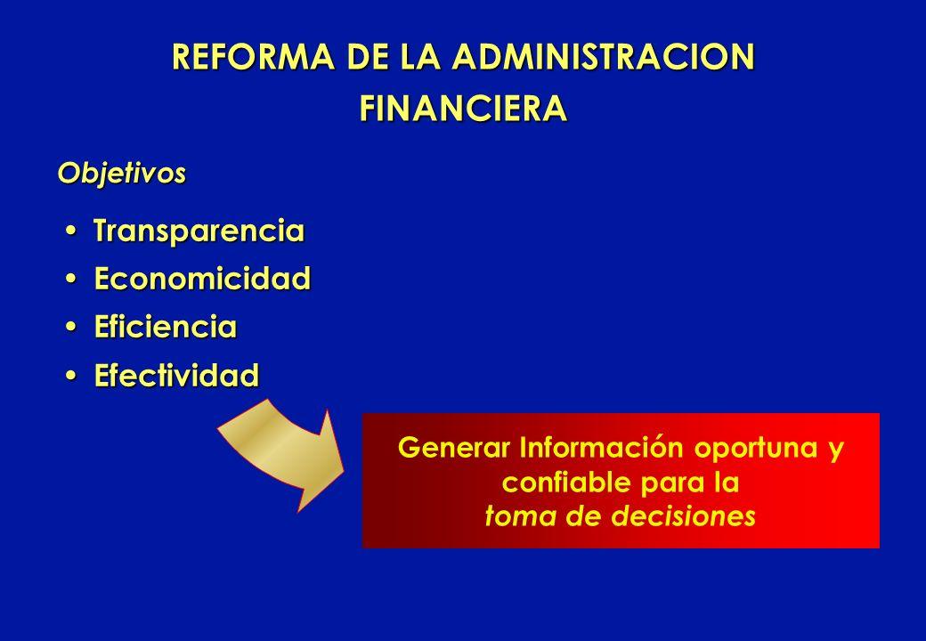 REFORMA DE LA ADMINISTRACION FINANCIERA