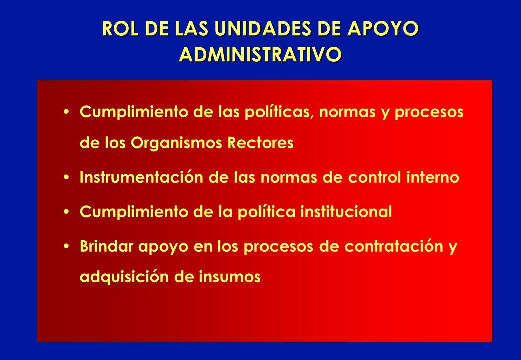 ROL DE LAS UNIDADES DE APOYO ADMINISTRATIVO