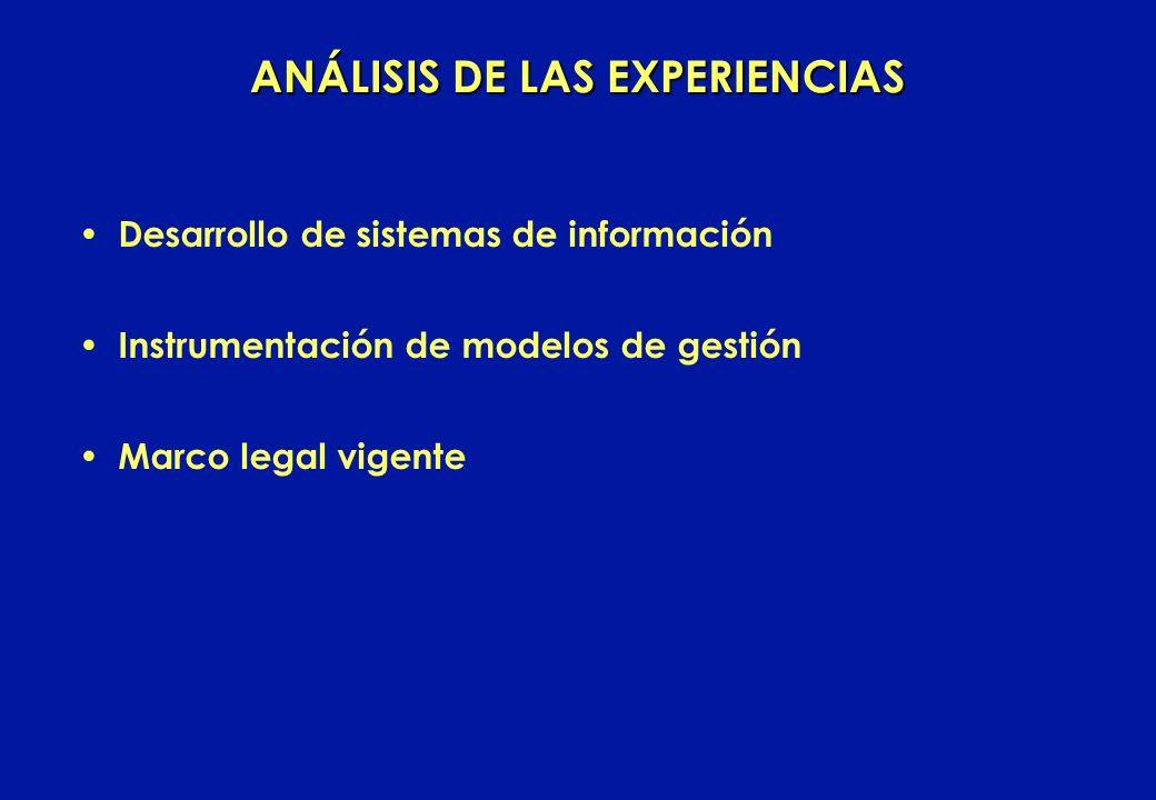 ANÁLISIS DE LAS EXPERIENCIAS