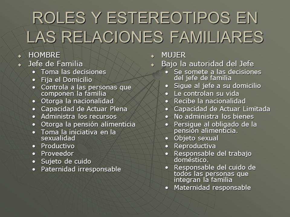 ROLES Y ESTEREOTIPOS EN LAS RELACIONES FAMILIARES