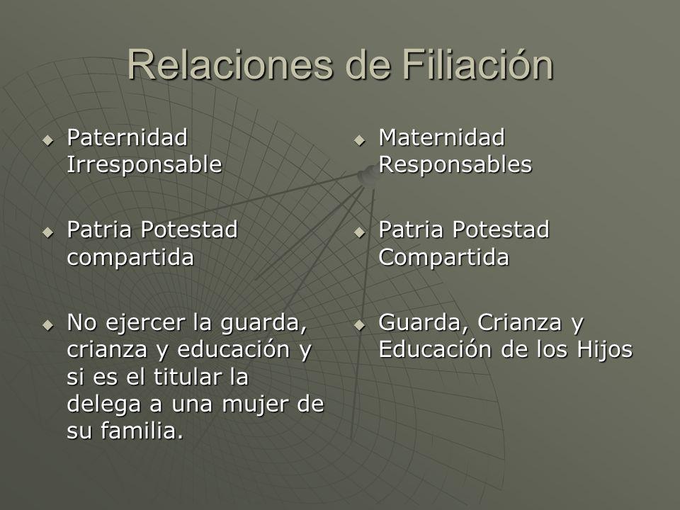 Relaciones de Filiación