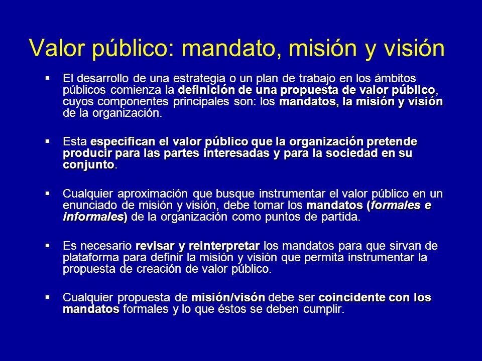 Valor público: mandato, misión y visión