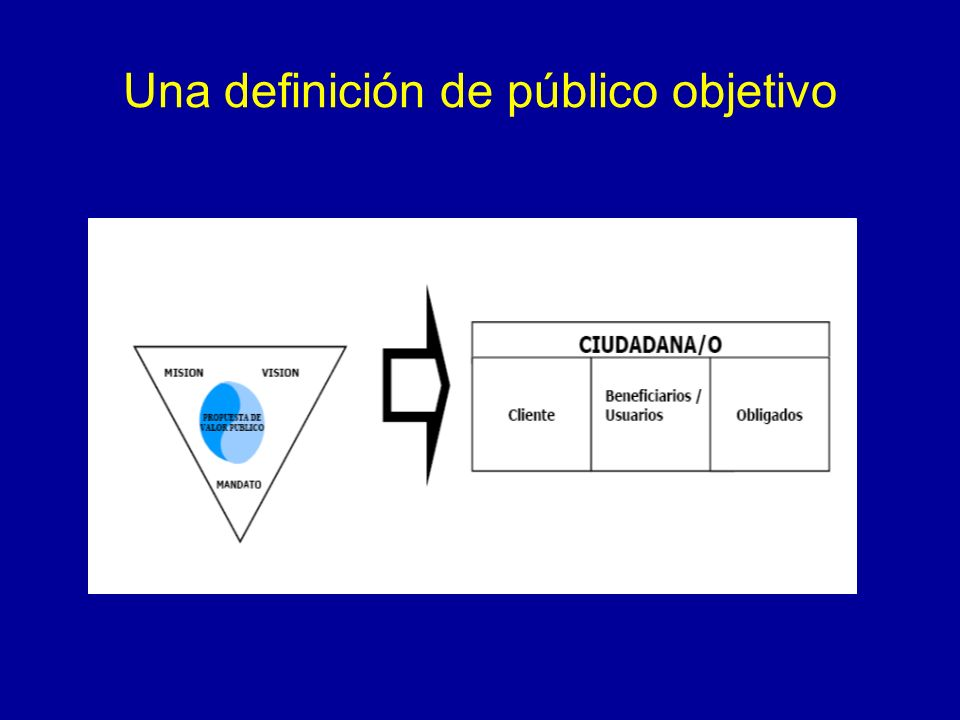 Una definición de público objetivo