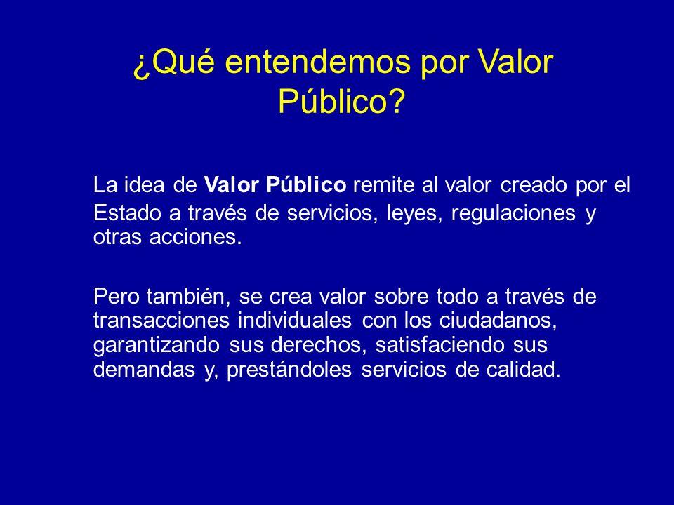 ¿Qué entendemos por Valor Público