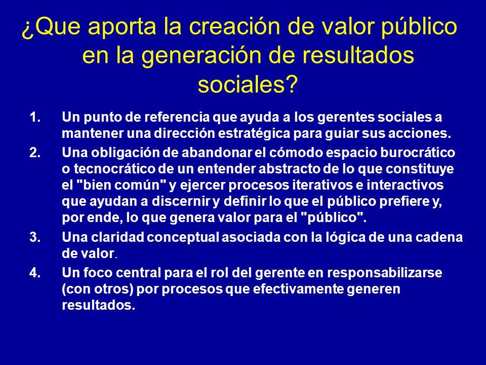 ¿Que aporta la creación de valor público en la generación de resultados sociales