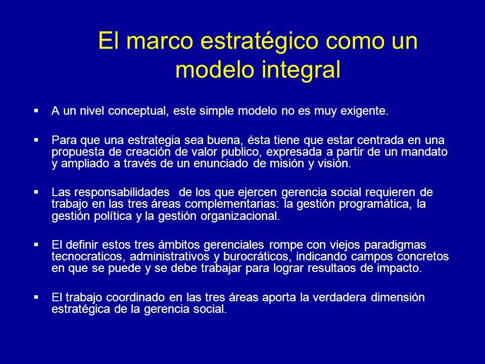 El marco estratégico como un modelo integral