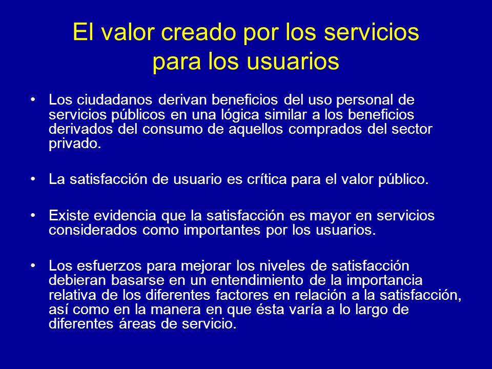 El valor creado por los servicios para los usuarios