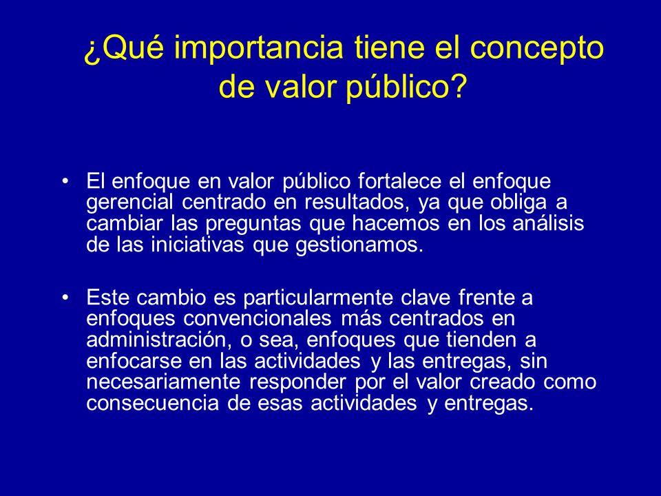 ¿Qué importancia tiene el concepto de valor público