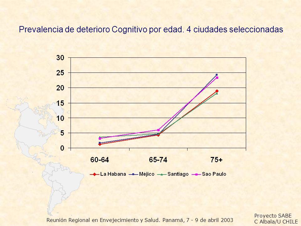 Prevalencia de deterioro Cognitivo por edad. 4 ciudades seleccionadas