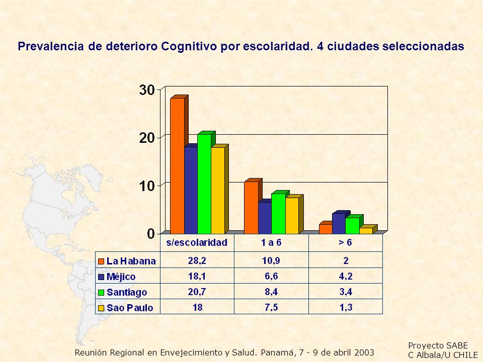 Prevalencia de deterioro Cognitivo por escolaridad