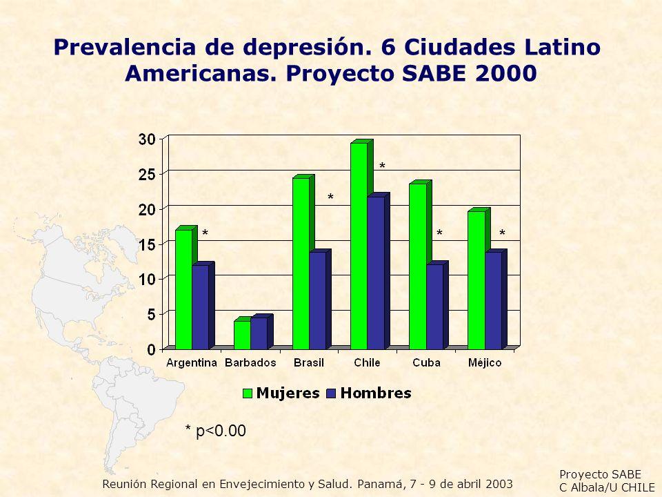 Prevalencia de depresión. 6 Ciudades Latino