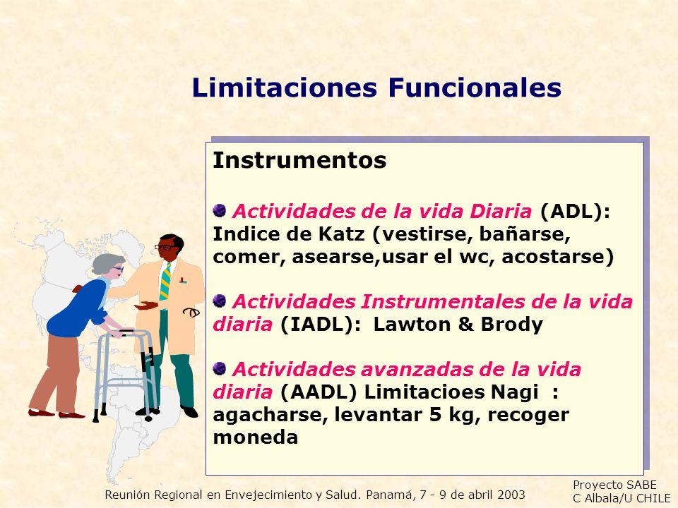 Limitaciones Funcionales