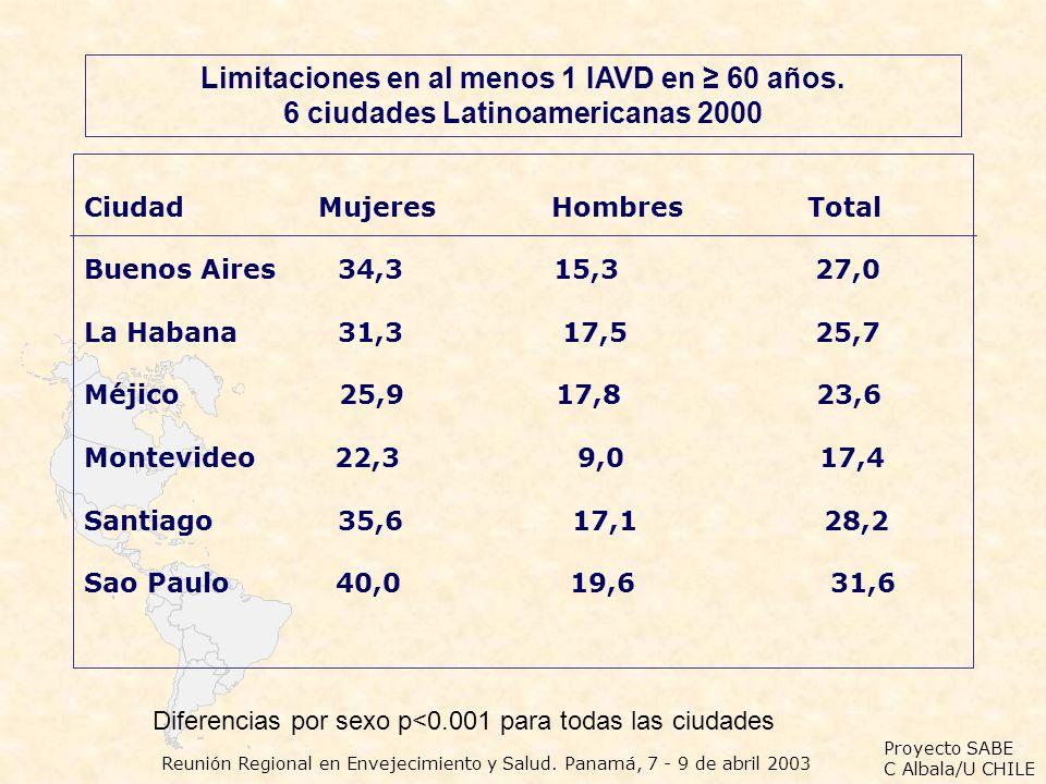 Limitaciones en al menos 1 IAVD en ≥ 60 años.