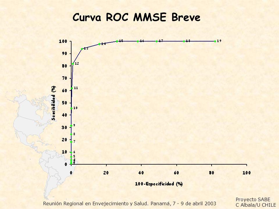 Curva ROC MMSE Breve Reunión Regional en Envejecimiento y Salud. Panamá, 7 - 9 de abril 2003