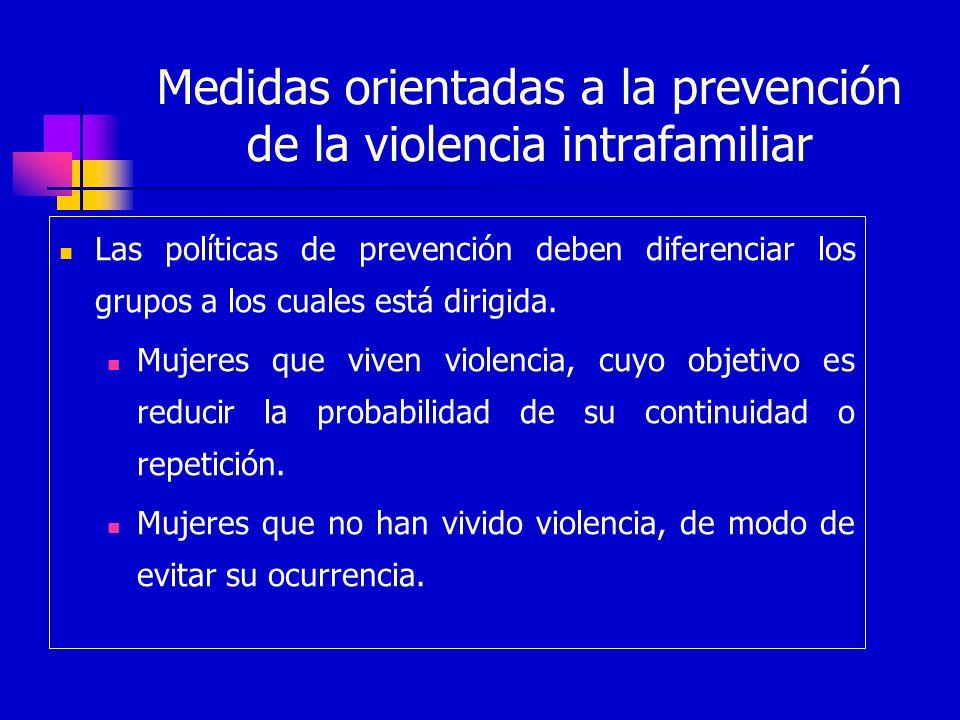 Medidas orientadas a la prevención de la violencia intrafamiliar