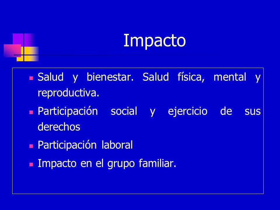 Impacto Salud y bienestar. Salud física, mental y reproductiva.