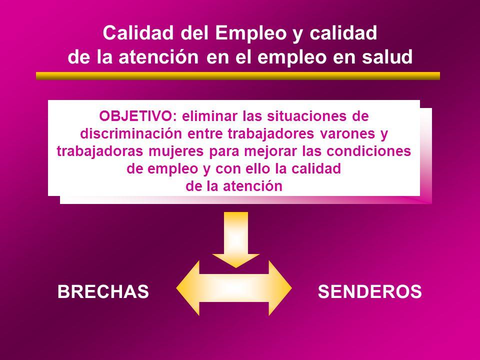 Calidad del Empleo y calidad de la atención en el empleo en salud