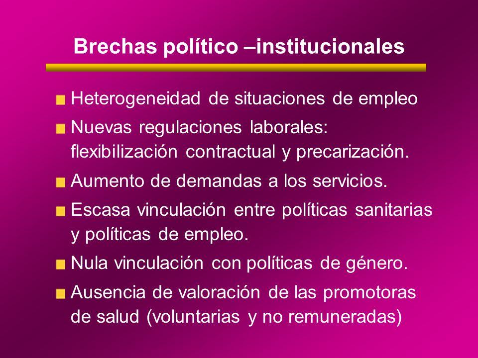 Brechas político –institucionales