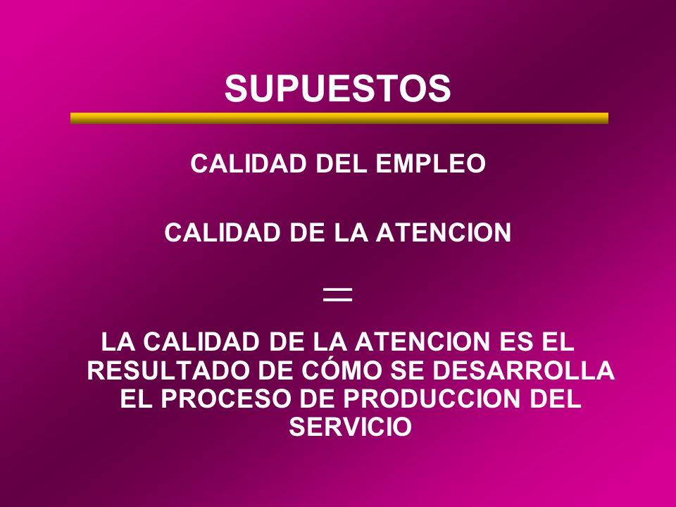  SUPUESTOS CALIDAD DEL EMPLEO CALIDAD DE LA ATENCION