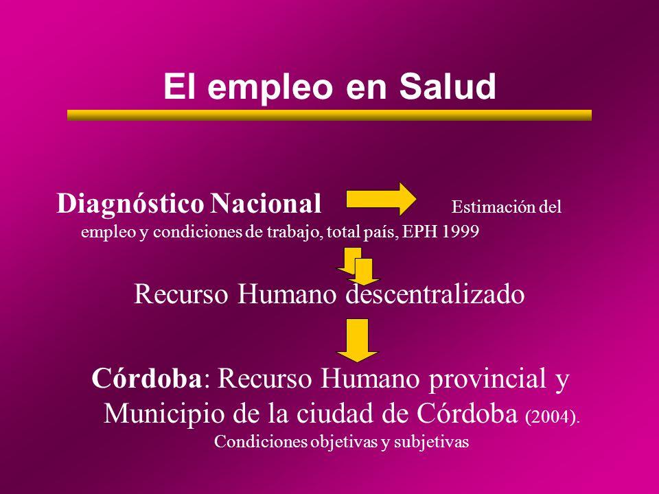 Recurso Humano descentralizado