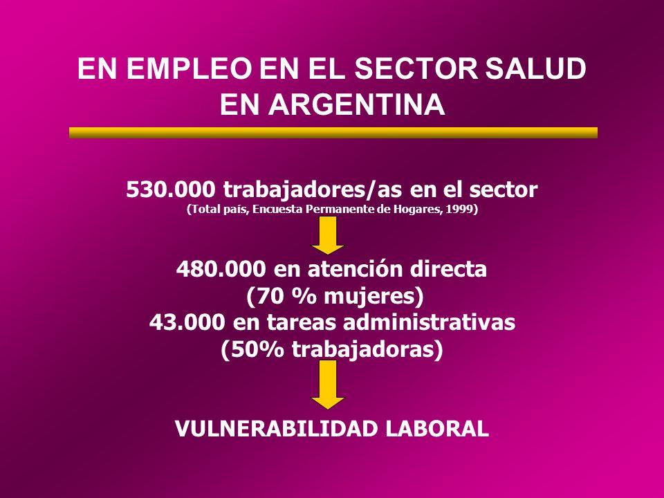 EN EMPLEO EN EL SECTOR SALUD EN ARGENTINA