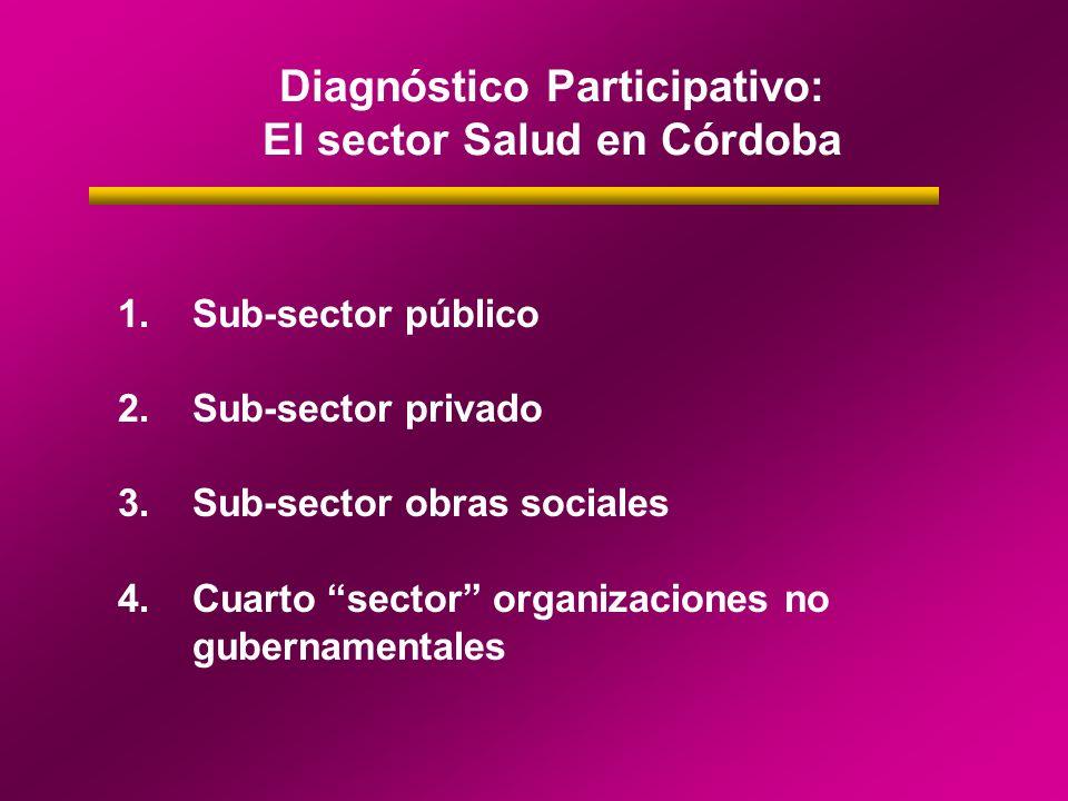 Diagnóstico Participativo: El sector Salud en Córdoba