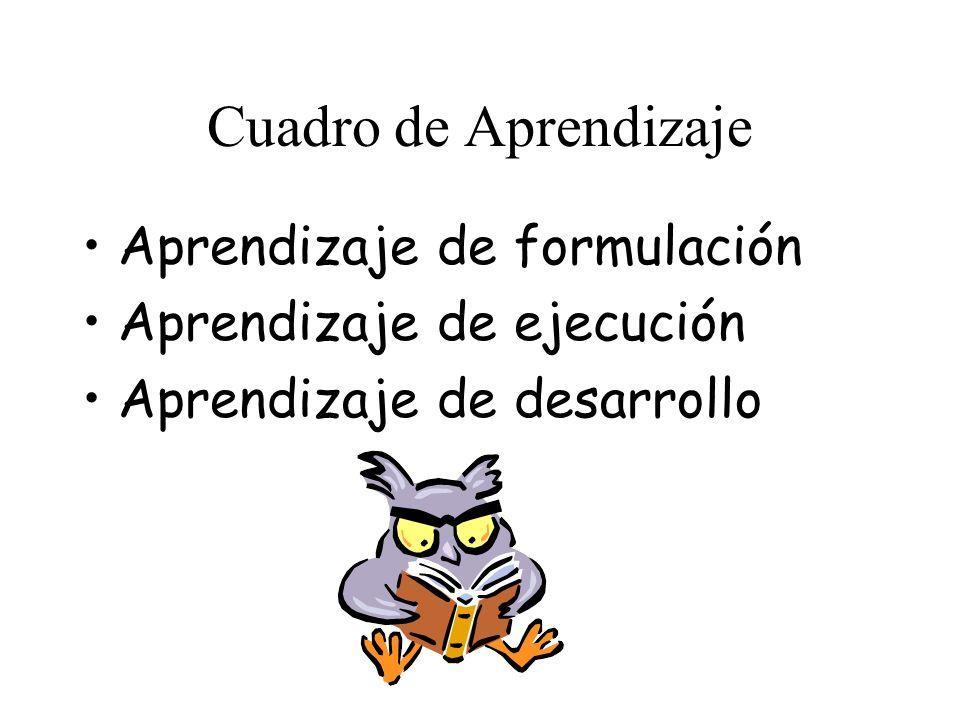 Cuadro de Aprendizaje Aprendizaje de formulación