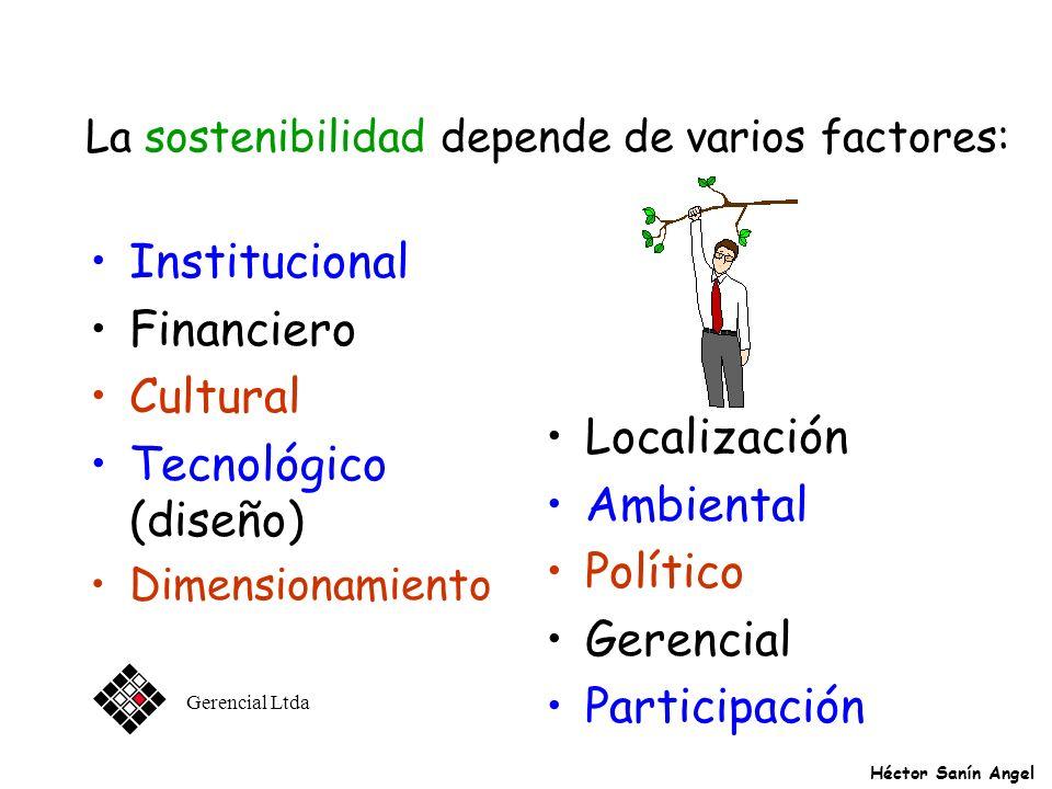 La sostenibilidad depende de varios factores: