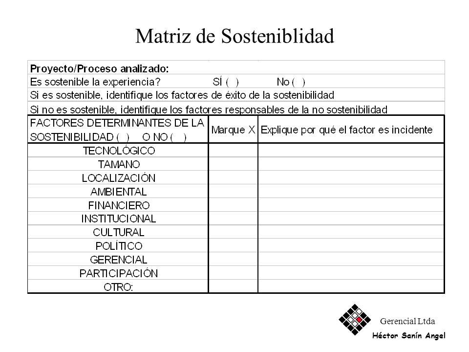 Matriz de Sosteniblidad