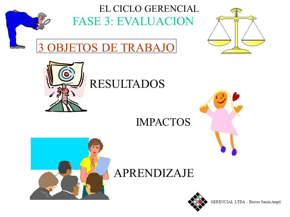 FASE 3: EVALUACION 3 OBJETOS DE TRABAJO RESULTADOS APRENDIZAJE