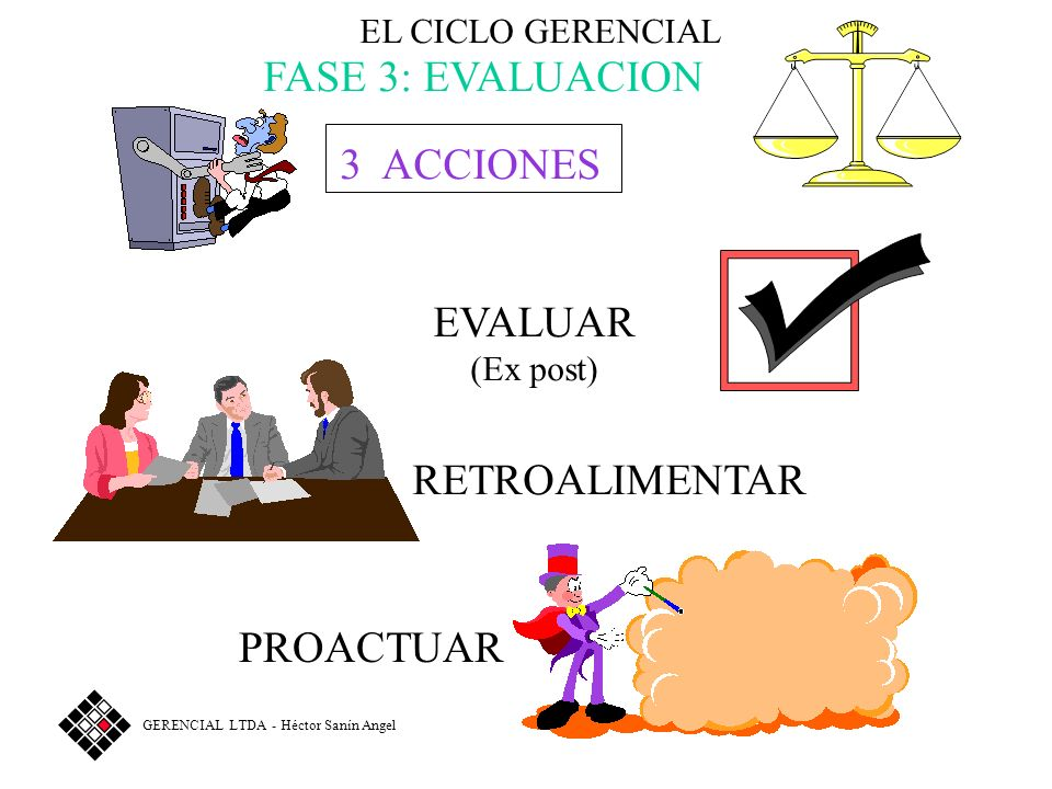 FASE 3: EVALUACION 3 ACCIONES EVALUAR RETROALIMENTAR PROACTUAR