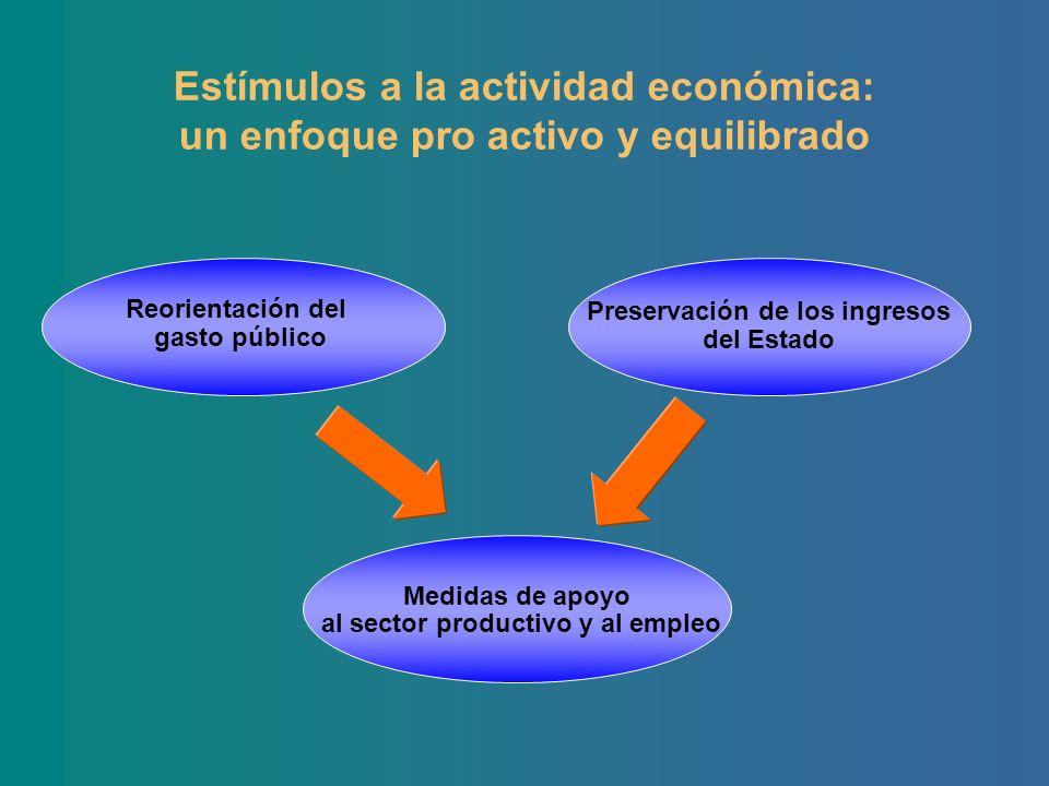 Preservación de los ingresos al sector productivo y al empleo