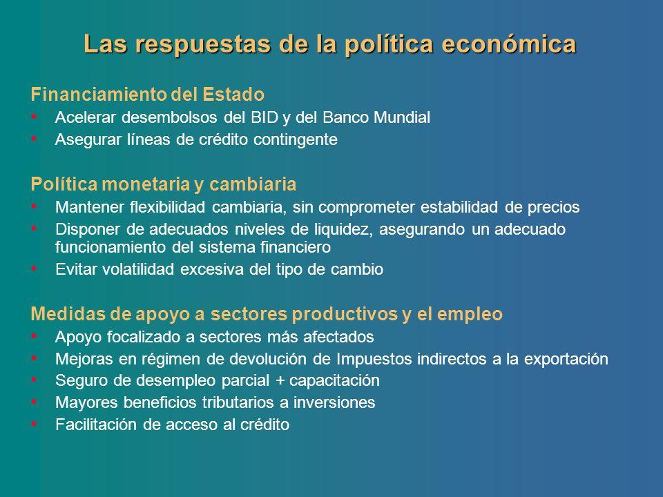 Las respuestas de la política económica