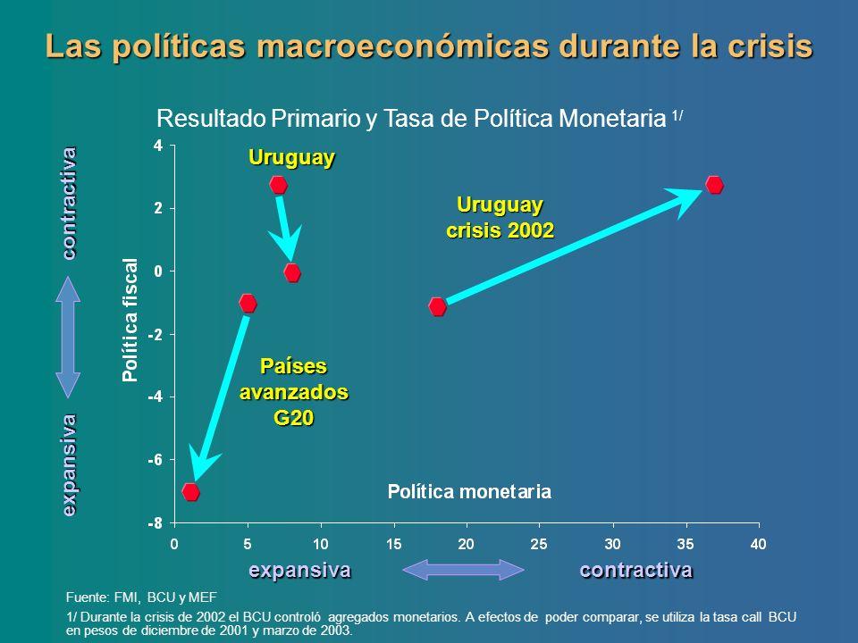 Las políticas macroeconómicas durante la crisis