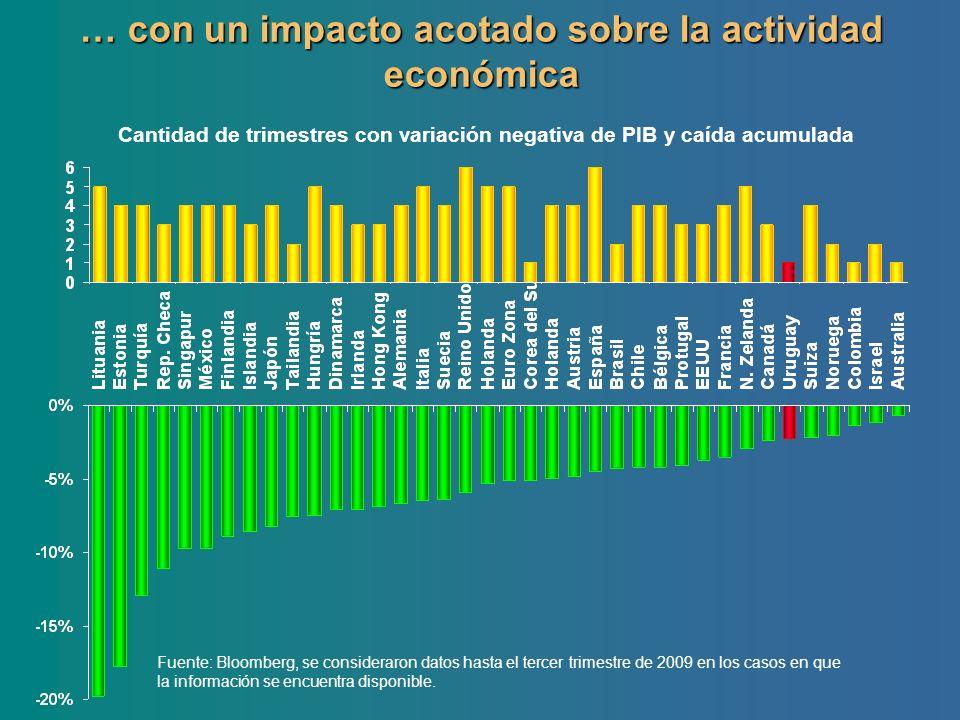 … con un impacto acotado sobre la actividad económica