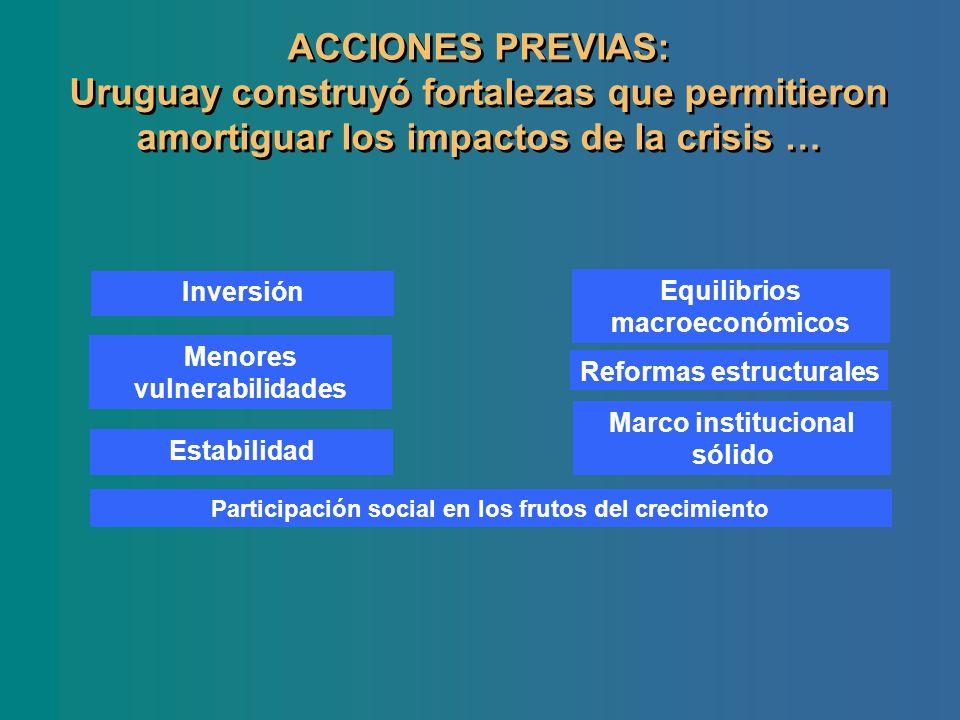 ACCIONES PREVIAS: Uruguay construyó fortalezas que permitieron amortiguar los impactos de la crisis …