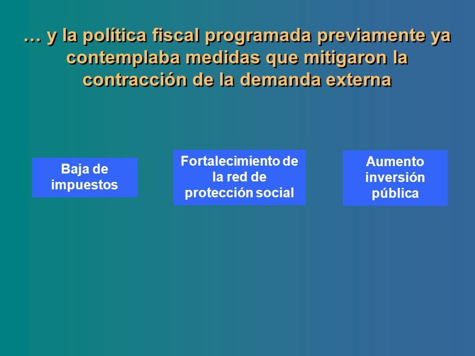 … y la política fiscal programada previamente ya contemplaba medidas que mitigaron la contracción de la demanda externa