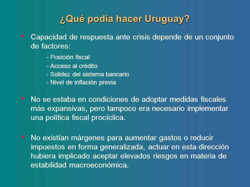 ¿Qué podía hacer Uruguay