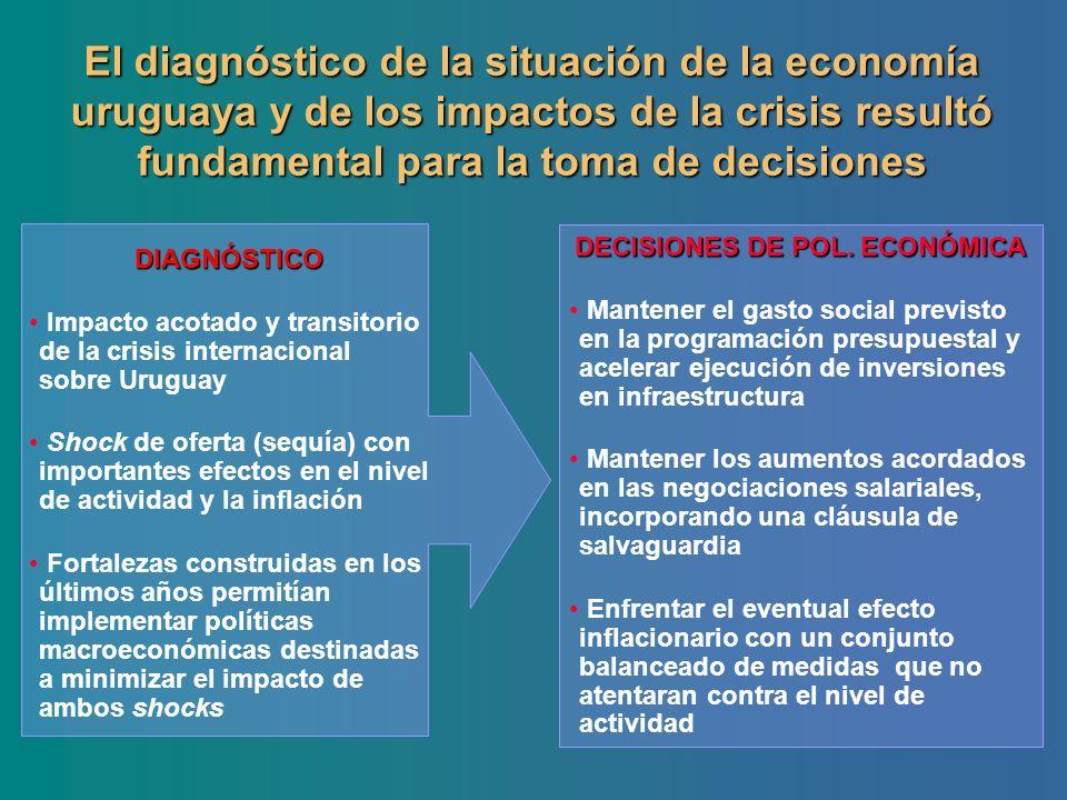 DECISIONES DE POL. ECONÓMICA