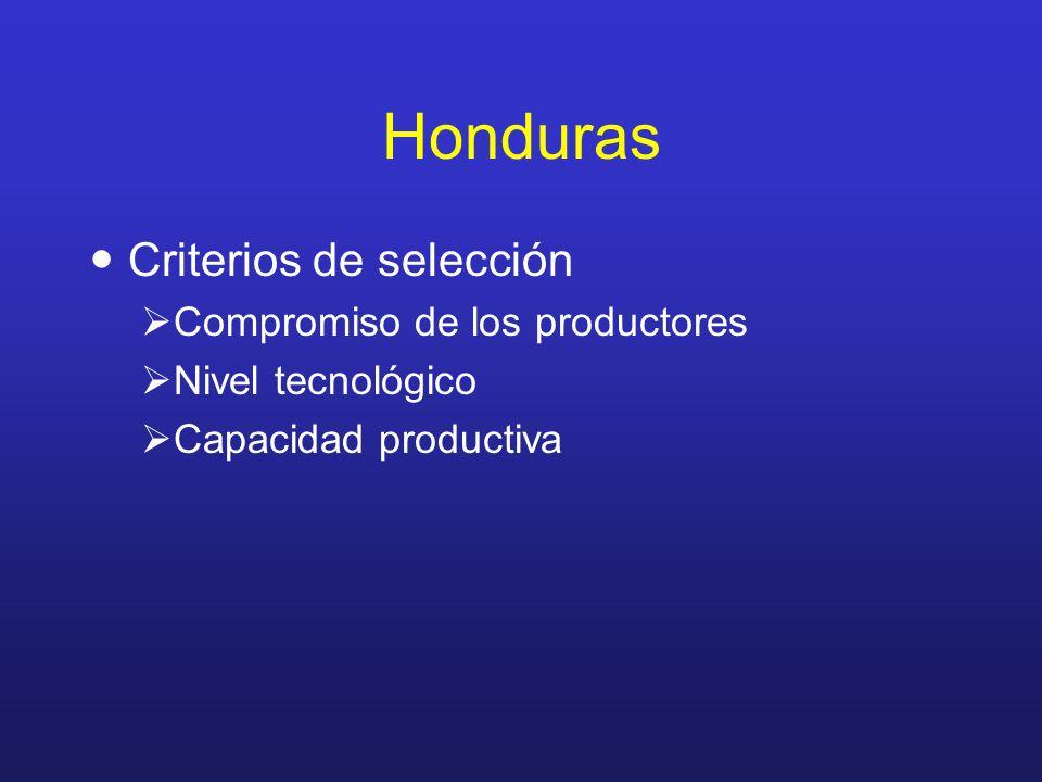Honduras Criterios de selección Compromiso de los productores
