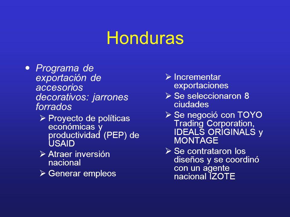 Honduras Programa de exportación de accesorios decorativos: jarrones forrados. Proyecto de políticas económicas y productividad (PEP) de USAID.