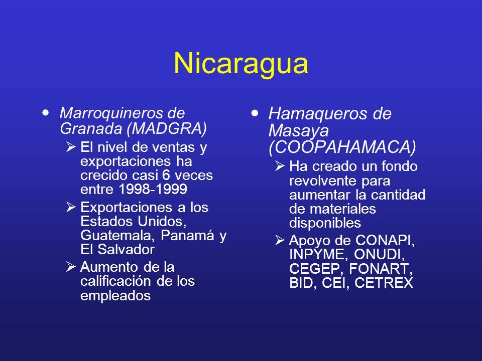 Nicaragua Hamaqueros de Masaya (COOPAHAMACA)