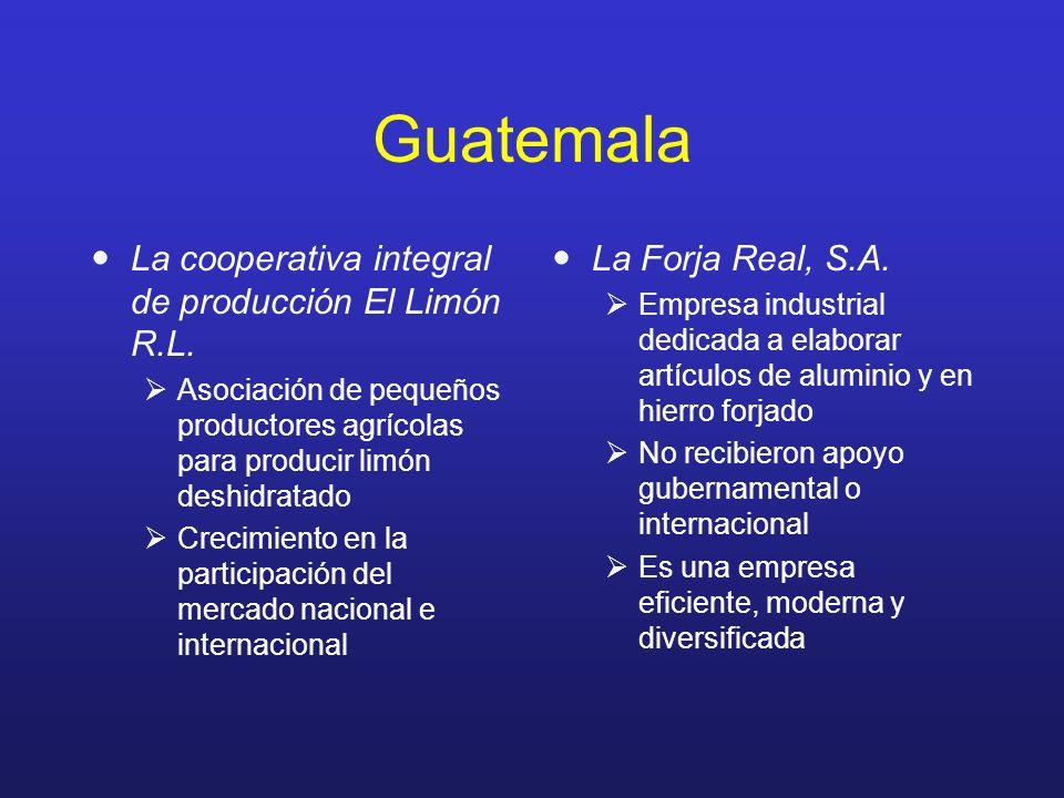 Guatemala La cooperativa integral de producción El Limón R.L.