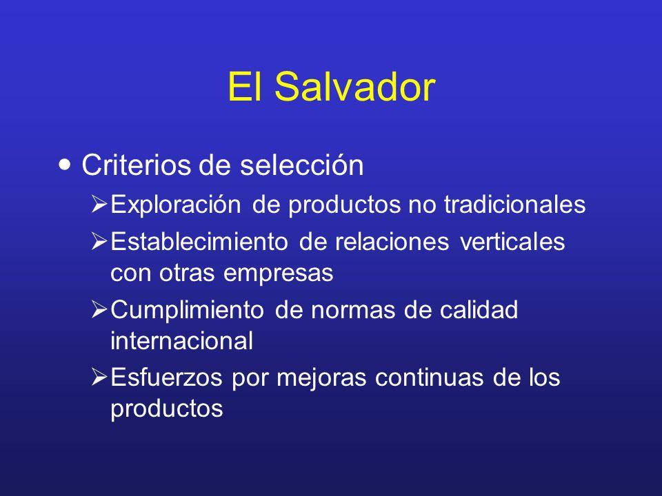 El Salvador Criterios de selección