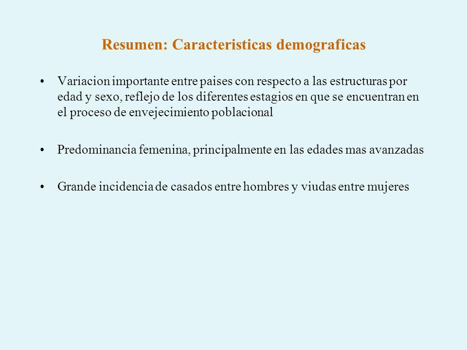 Resumen: Caracteristicas demograficas