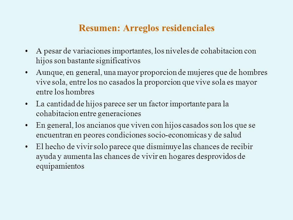 Resumen: Arreglos residenciales