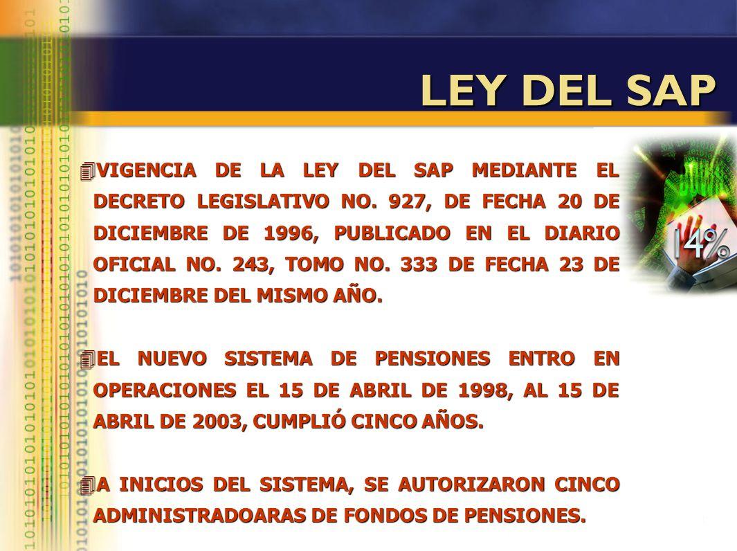 LEY DEL SAP
