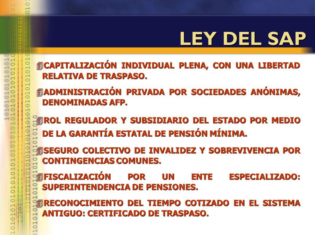 LEY DEL SAP CAPITALIZACIÓN INDIVIDUAL PLENA, CON UNA LIBERTAD RELATIVA DE TRASPASO. ADMINISTRACIÓN PRIVADA POR SOCIEDADES ANÓNIMAS, DENOMINADAS AFP.