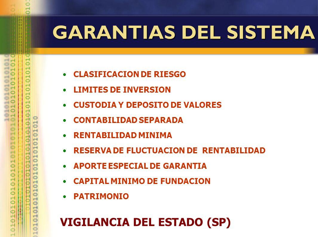 GARANTIAS DEL SISTEMA VIGILANCIA DEL ESTADO (SP)