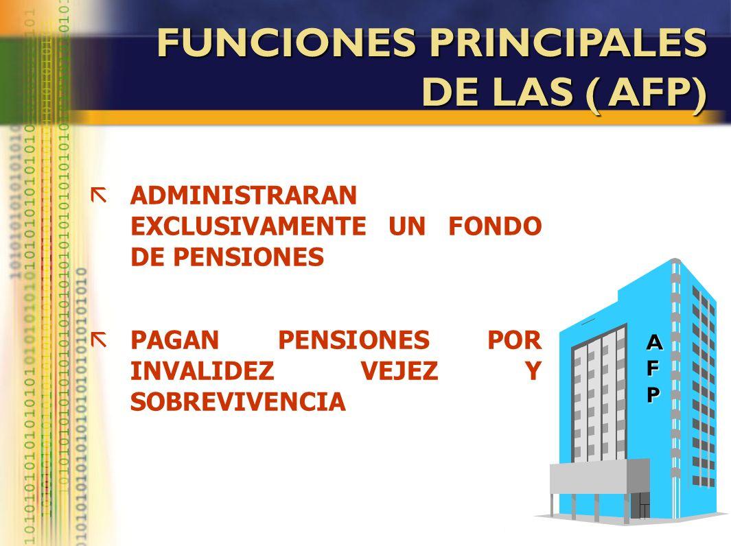 FUNCIONES PRINCIPALES DE LAS ( AFP)